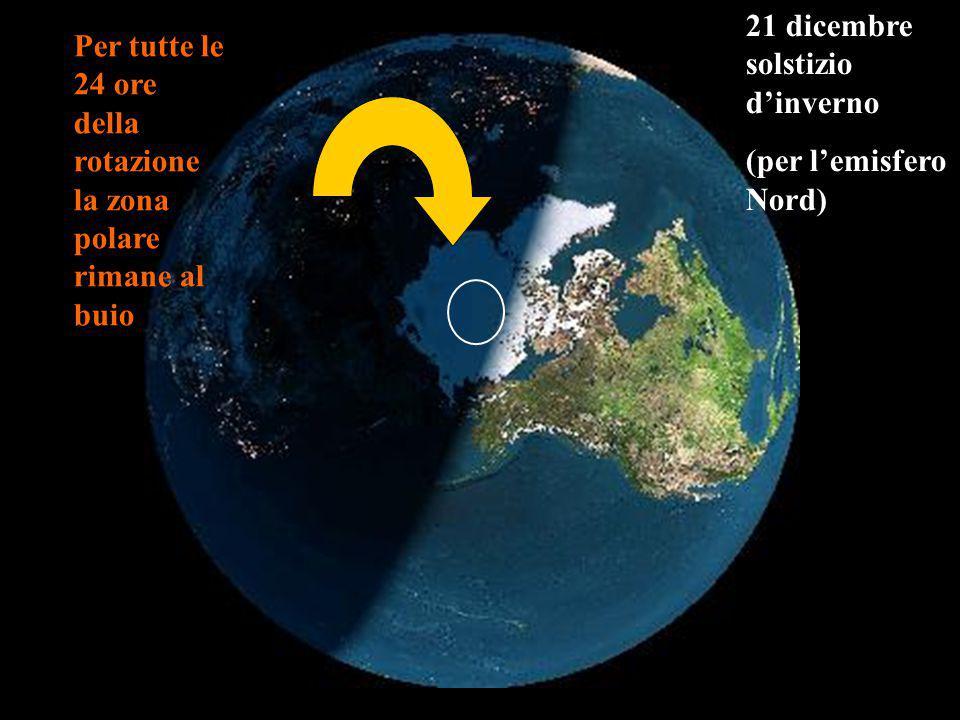 Per tutte le 24 ore della rotazione la zona polare rimane al buio 21 dicembre solstizio d'inverno (per l'emisfero Nord)