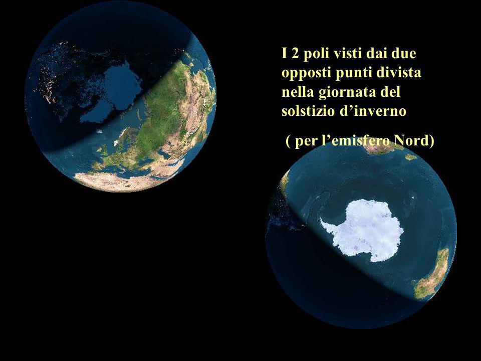 I 2 poli visti dai due opposti punti divista nella giornata del solstizio d'inverno ( per l'emisfero Nord)