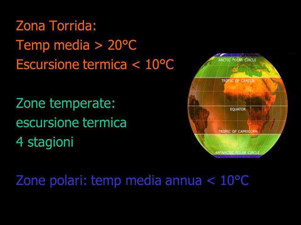 Zona Torrida: Temp media > 20°C Escursione termica < 10°C Zone temperate: escursione termica 4 stagioni Zone polari: temp media annua < 10°C