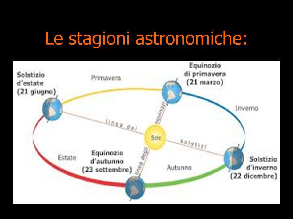 Le stagioni astronomiche: