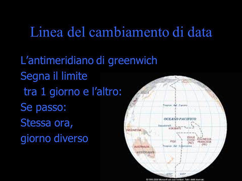 Linea del cambiamento di data L'antimeridiano di greenwich Segna il limite tra 1 giorno e l'altro: Se passo: Stessa ora, giorno diverso