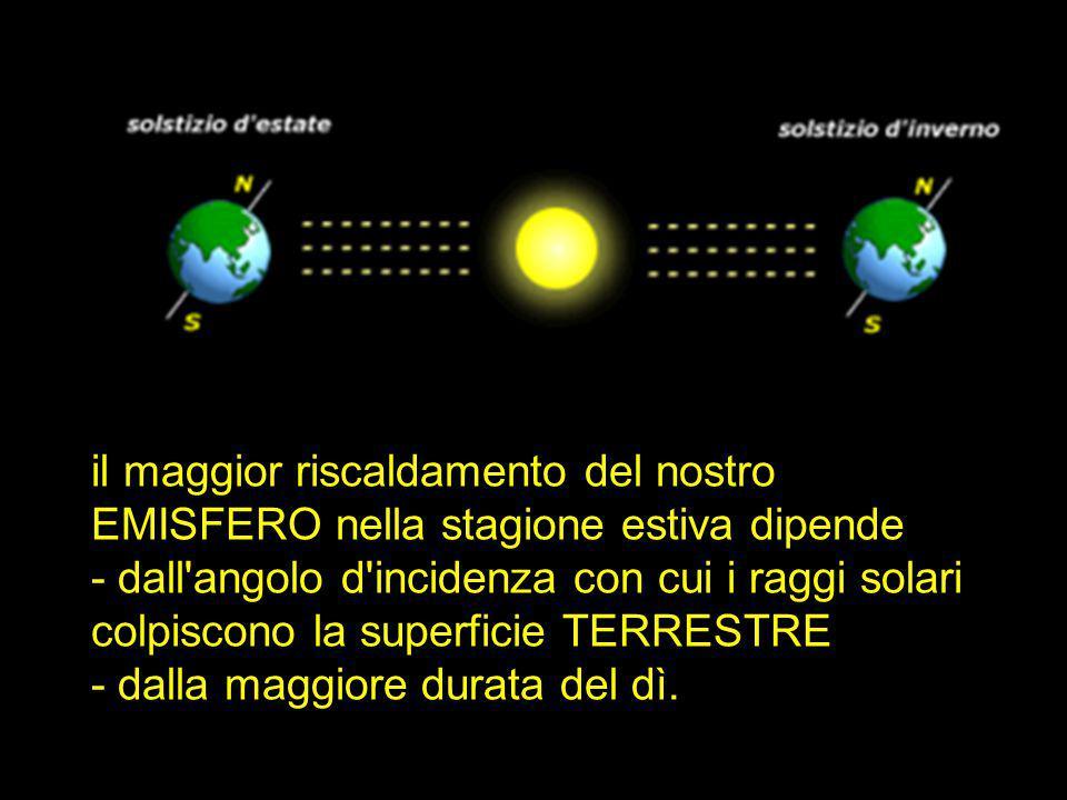 il maggior riscaldamento del nostro EMISFERO nella stagione estiva dipende - dall'angolo d'incidenza con cui i raggi solari colpiscono la superficie T