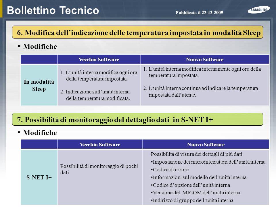 6. Modifica dell'indicazione delle temperatura impostata in modalità Sleep Bollettino Tecnico ▪ Modifiche Vecchio SoftwareNuovo Software In modalità S