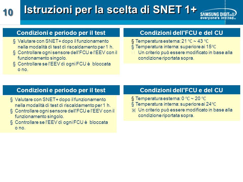 Istruzioni per la scelta di SNET 1+ Condizioni e periodo per il testCondizioni dell FCU e del CU § Valutare con SNET+ dopo il funzionamento nella modalità di test di riscaldamento per 1 h.