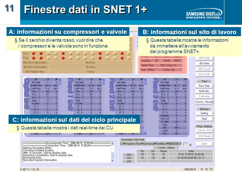 Finestre dati in SNET 1+ 11 A: informazioni su compressori e valvole § Se il cerchio diventa rosso, vuol dire che i compressori e le valvole sono in funzione.