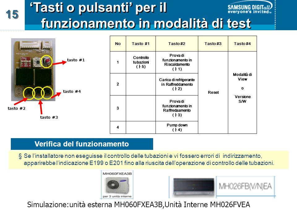 'Tasti o pulsanti' per il funzionamento in modalità di test tasto #1No Tasto #1 Tasto #2 Tasto #3 Tasto #4 1 Controllo tubazioni ( ㅏ 5) Prova di funzionamento in Riscaldamento ( ㅏ 1) Reset Modalità di View oVersioneS/W 2 Carica di refrigerante in Raffreddamento ( ㅏ 2) 3 Prova di funzionamento in Raffredaamento ( ㅏ 3) 4 Pump down ( ㅏ 4) tasto #2 tasto #3 tasto #4 Verifica del funzionamento §Se l'installatore non eseguisse il controllo delle tubazioni e vi fossero errori di indirizzamento, apparirebbe l'indicazione E199 o E201 fino alla riuscita dell'operazione di controllo delle tubazioni.