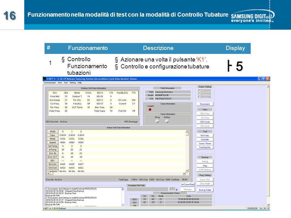 16 Funzionamento nella modalità di test con la modalità di Controllo Tubature Funzionamento Descrizione Display # 1 §Controllo Funzionamento tubazioni §Azionare una volta il pulsante 'K1'.