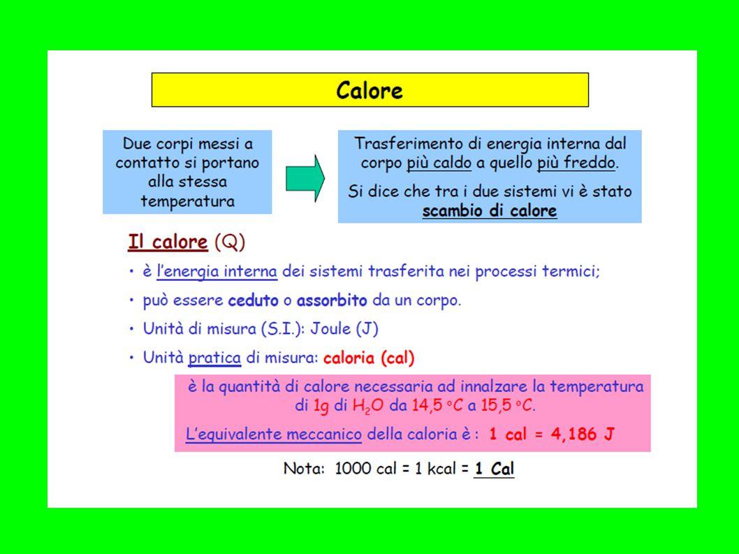 calore È un flusso di energia, dal sistema con Temperatura maggiore a minore Posso misurarlo in un corpo come VARIAZIONE DI EN TERMICA.