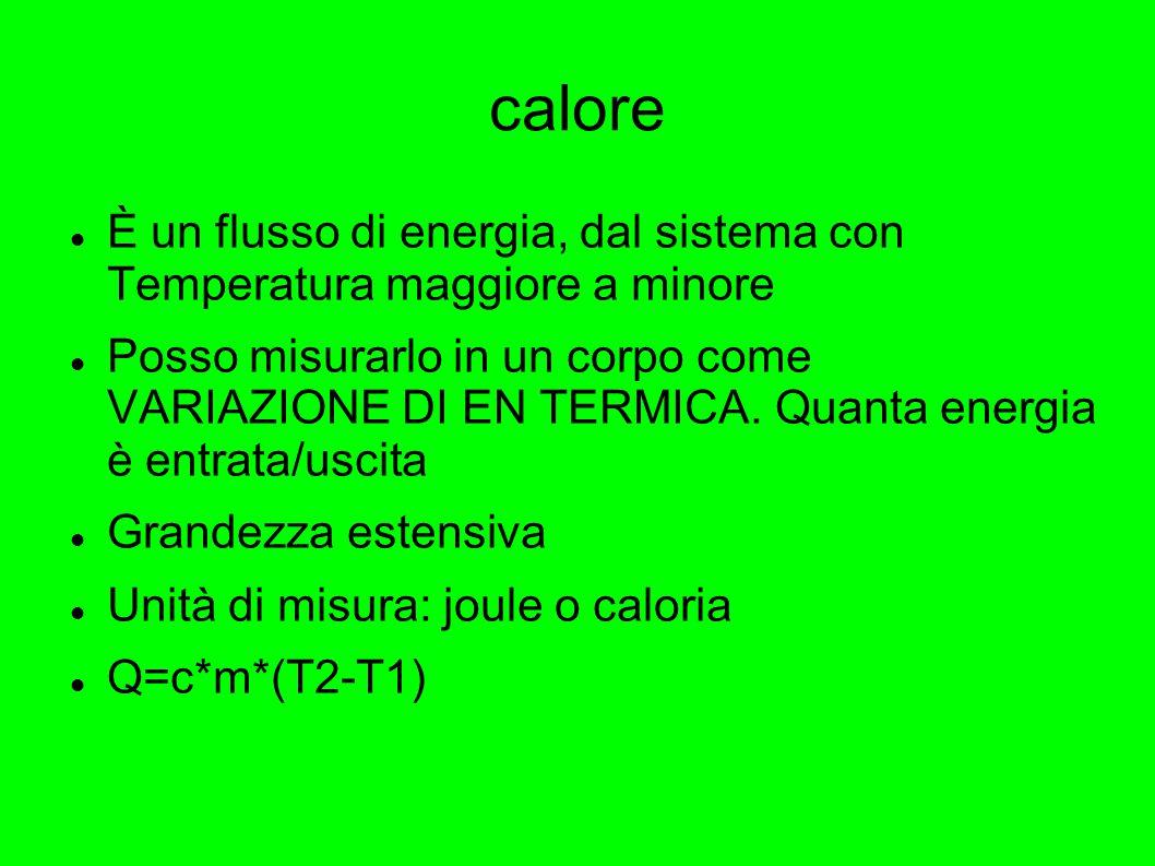 calore È un flusso di energia, dal sistema con Temperatura maggiore a minore Posso misurarlo in un corpo come VARIAZIONE DI EN TERMICA. Quanta energia