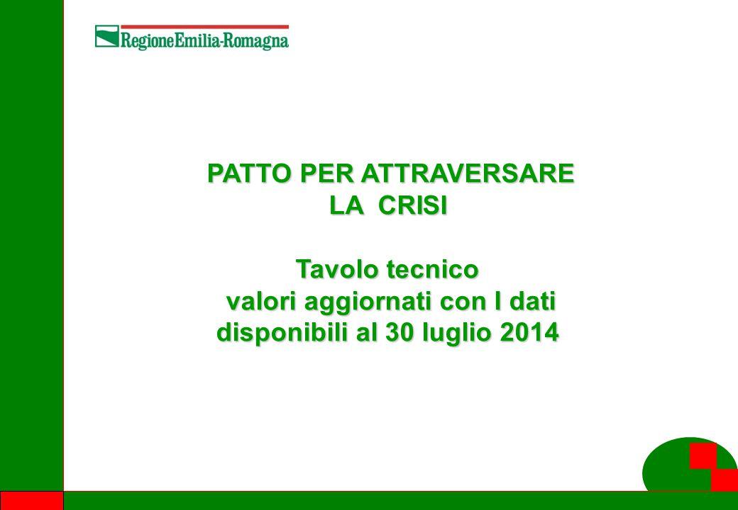 1 PATTO PER ATTRAVERSARE LA CRISI PATTO PER ATTRAVERSARE LA CRISI Tavolo tecnico valori aggiornati con I dati disponibili al 30 luglio 2014