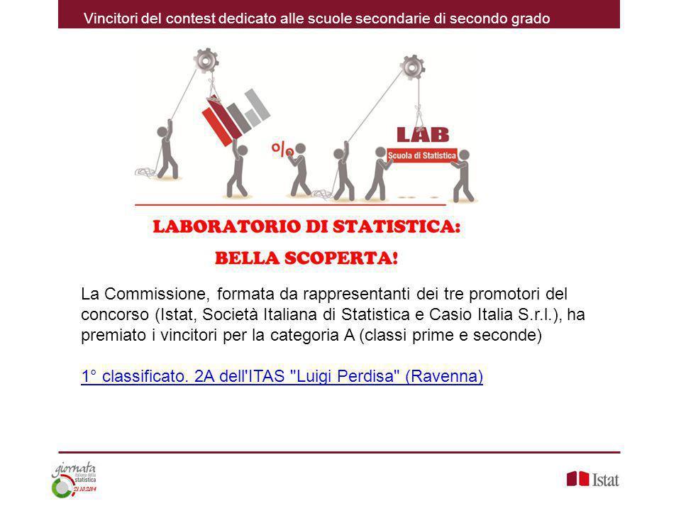 La Commissione, formata da rappresentanti dei tre promotori del concorso (Istat, Società Italiana di Statistica e Casio Italia S.r.l.), ha premiato i vincitori per la categoria A (classi prime e seconde) 1° classificato.