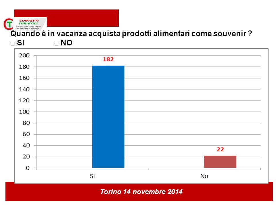 Torino 14 novembre 2014 Quando è in vacanza acquista prodotti alimentari come souvenir □ SI □ NO