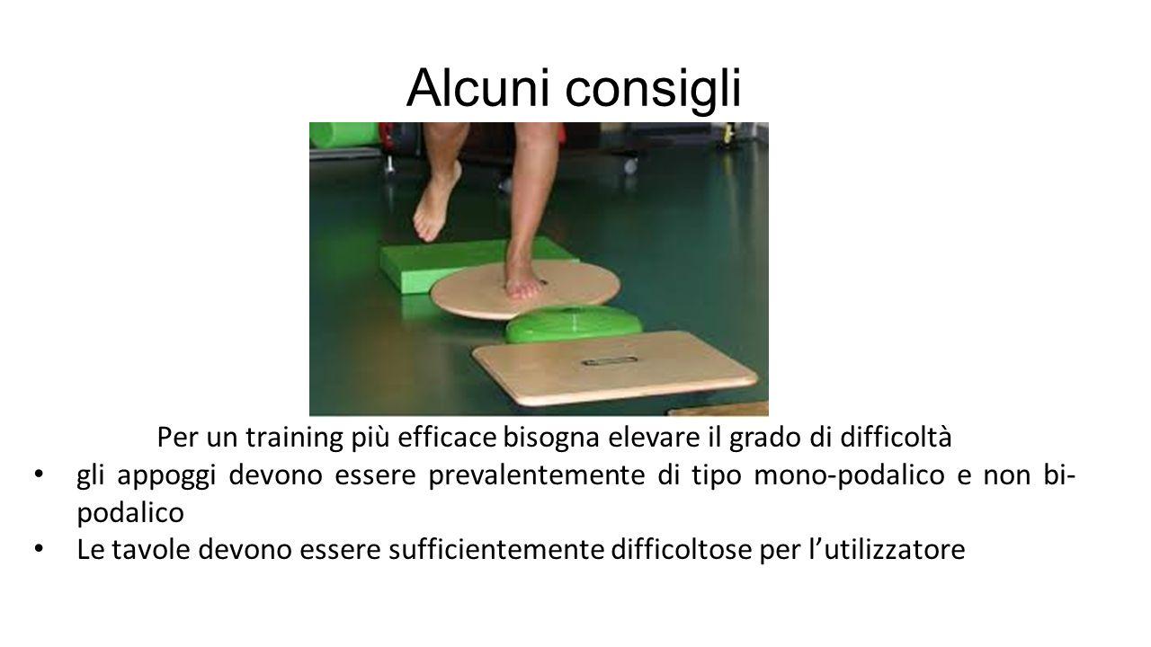 Alcuni consigli Per un training più efficace bisogna elevare il grado di difficoltà gli appoggi devono essere prevalentemente di tipo mono-podalico e