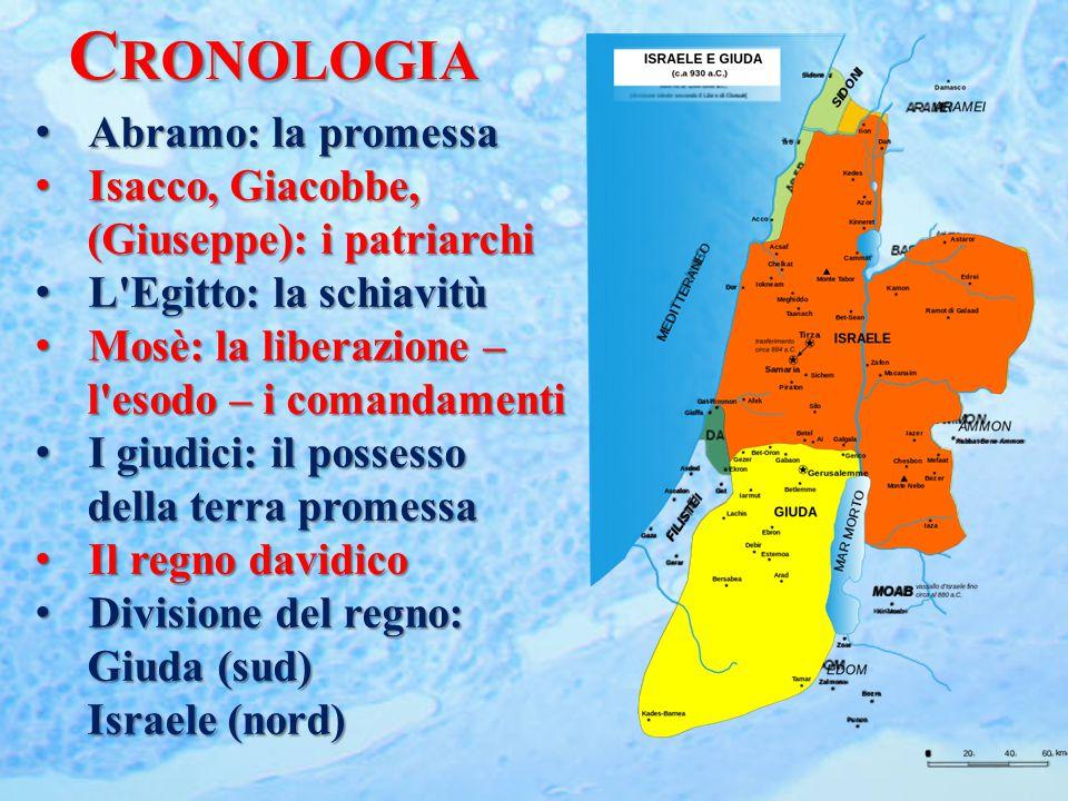 C RONOLOGIA Abramo: la promessa Abramo: la promessa Isacco, Giacobbe, Isacco, Giacobbe, (Giuseppe): i patriarchi L Egitto: la schiavitù L Egitto: la schiavitù Mosè: la liberazione – Mosè: la liberazione – l esodo – i comandamenti I giudici: il possesso I giudici: il possesso della terra promessa Il regno davidico Il regno davidico Divisione del regno: Divisione del regno: Giuda (sud) Israele (nord)
