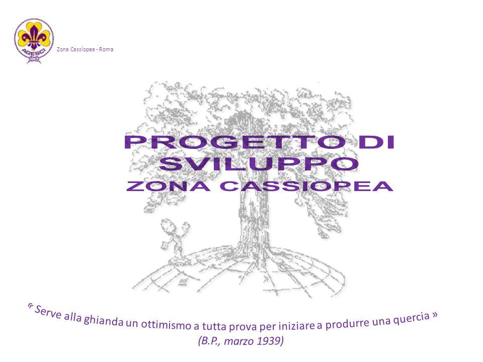 Zona Cassiopea - Roma