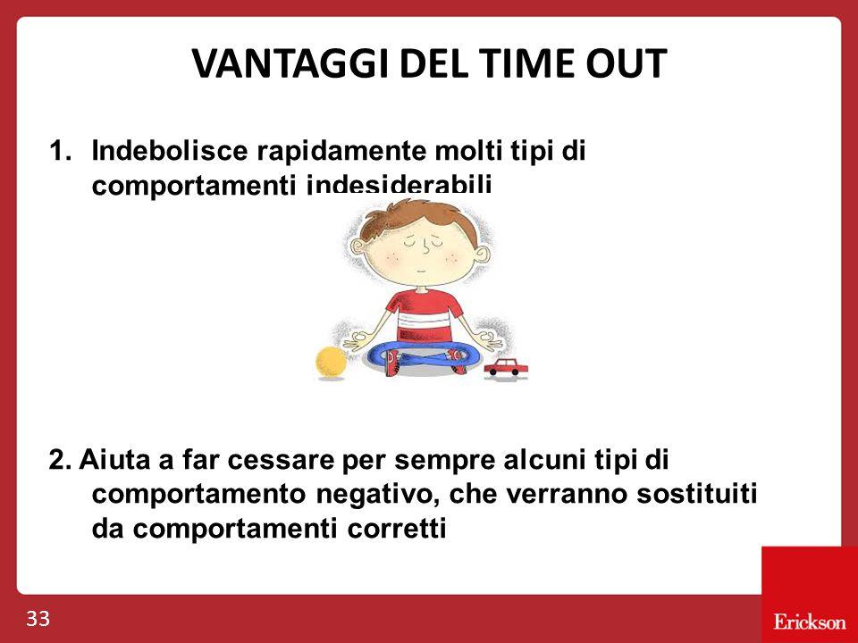 VANTAGGI DEL TIME OUT 33 1.Indebolisce rapidamente molti tipi di comportamenti indesiderabili 2.