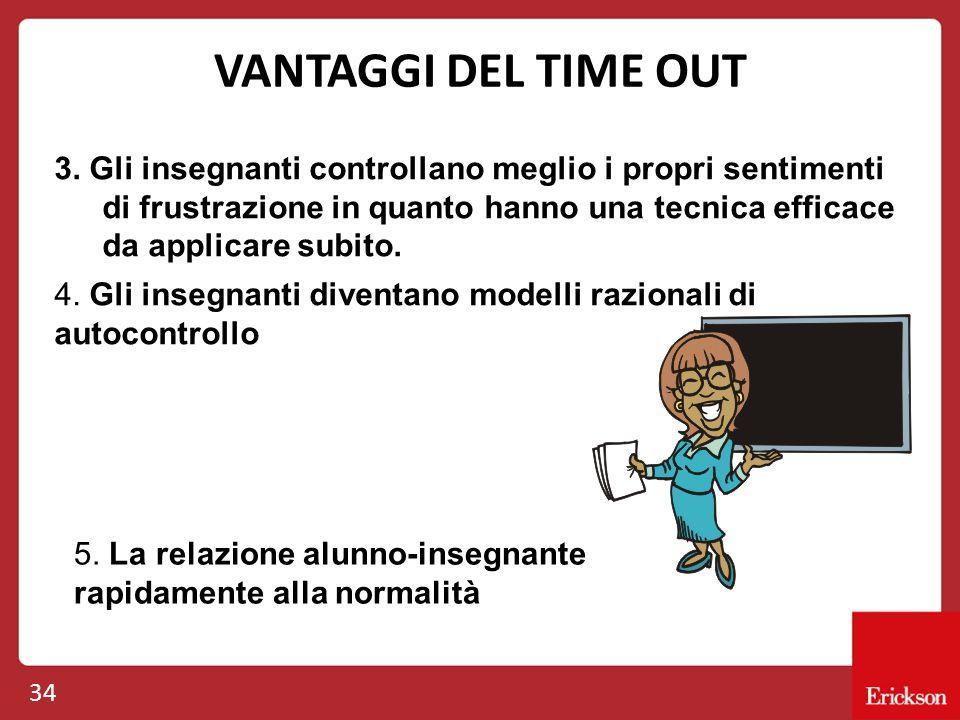 VANTAGGI DEL TIME OUT 34 3.