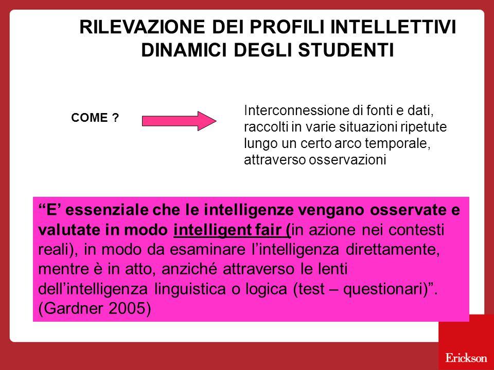 RILEVAZIONE DEI PROFILI INTELLETTIVI DINAMICI DEGLI STUDENTI COME .