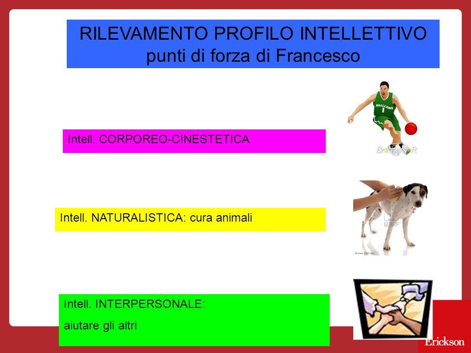 RILEVAMENTO PROFILO INTELLETTIVO punti di forza di Francesco Intell.