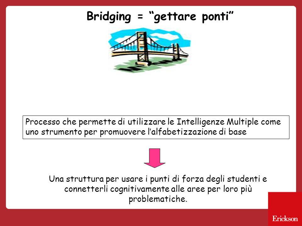 Bridging = gettare ponti Processo che permette di utilizzare le Intelligenze Multiple come uno strumento per promuovere l'alfabetizzazione di base Una struttura per usare i punti di forza degli studenti e connetterli cognitivamente alle aree per loro più problematiche.
