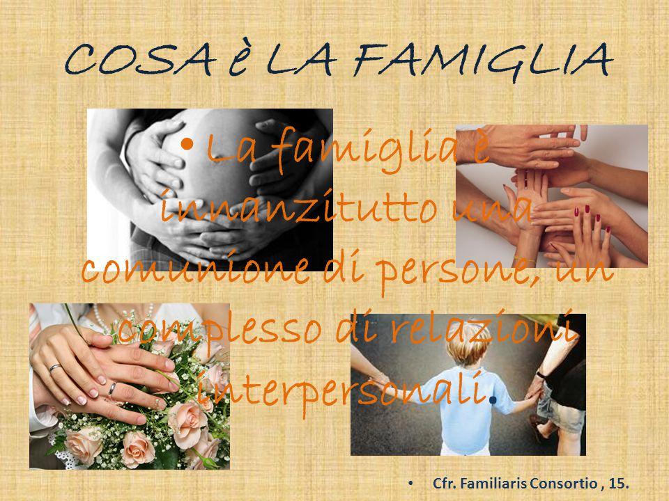 COSA è LA FAMIGLIA La famiglia è innanzitutto una comunione di persone, un complesso di relazioni interpersonali. Cfr. Familiaris Consortio, 15.