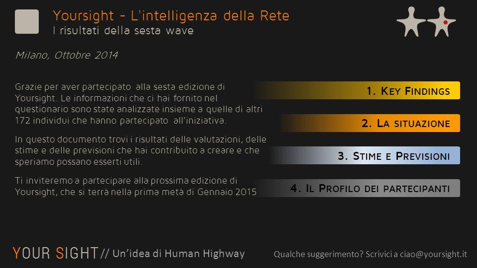 Yoursight - L'intelligenza della Rete I risultati della sesta wave Milano, Ottobre 2014 Grazie per aver partecipato alla sesta edizione di Yoursight.