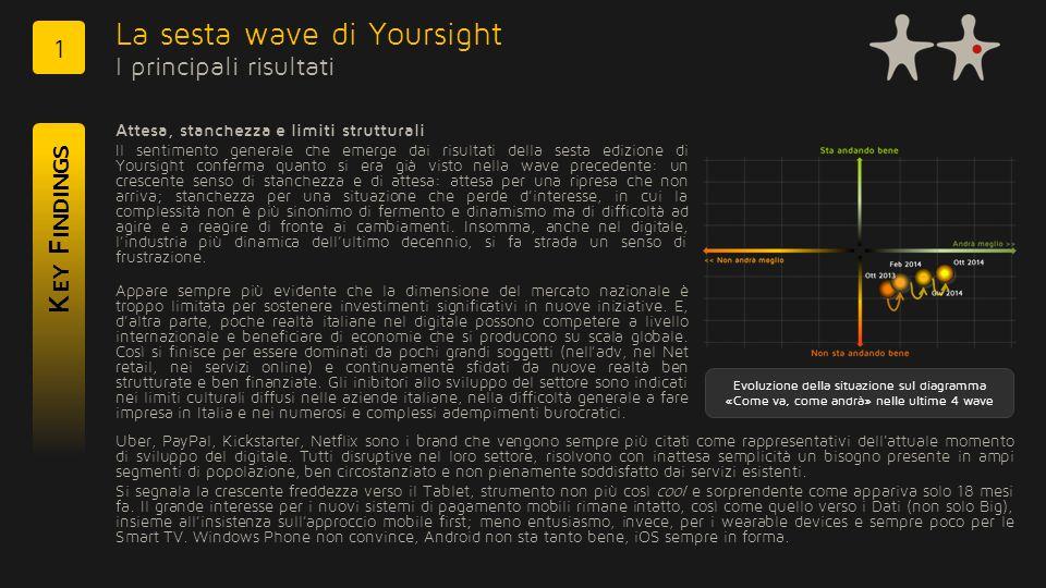 La sesta wave di Yoursight I principali risultati K EY F INDINGS 1 Attesa, stanchezza e limiti strutturali Il sentimento generale che emerge dai risul