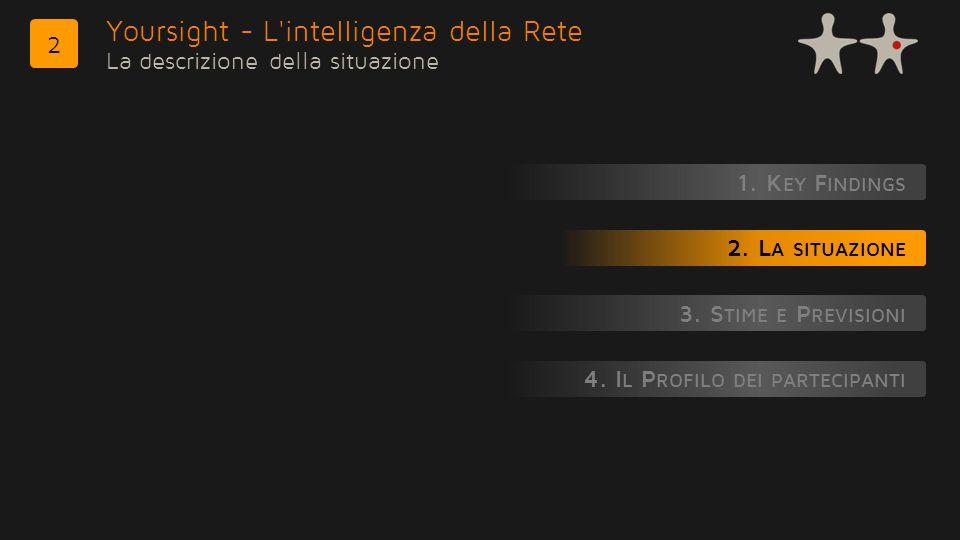 Yoursight - L intelligenza della Rete Stime e previsioni per il 2014 3 1.