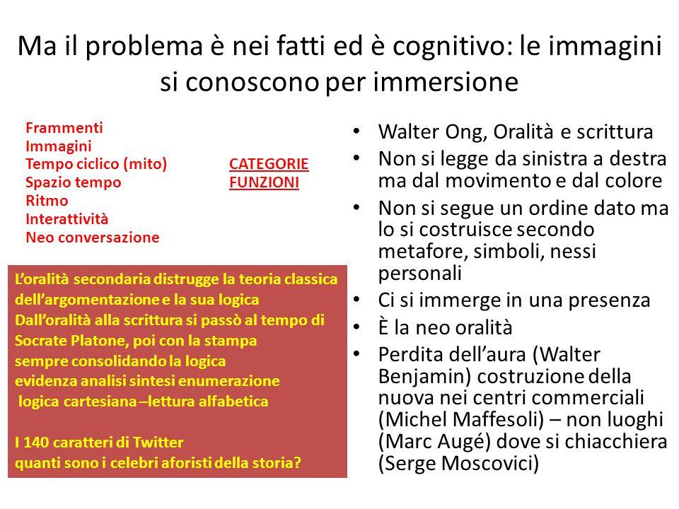 Ma il problema è nei fatti ed è cognitivo: le immagini si conoscono per immersione Walter Ong, Oralità e scrittura Non si legge da sinistra a destra m