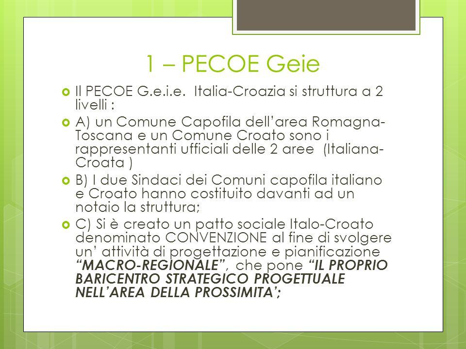 1 – PECOE Geie  Il PECOE G.e.i.e. Italia-Croazia si struttura a 2 livelli :  A) un Comune Capofila dell'area Romagna- Toscana e un Comune Croato son