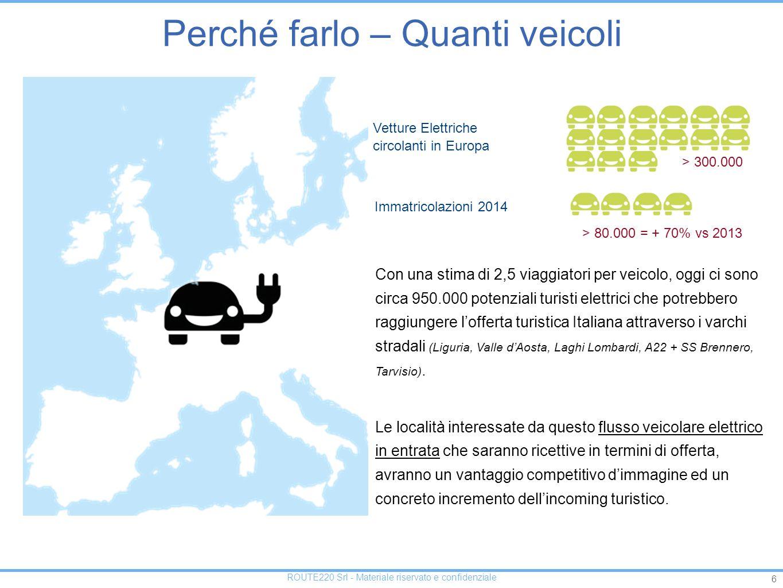 6 ROUTE220 Srl - Materiale riservato e confidenziale Perché farlo – Quanti veicoli Vetture Elettriche circolanti in Europa > 300.000 Immatricolazioni 2014 > 80.000 = + 70% vs 2013 Con una stima di 2,5 viaggiatori per veicolo, oggi ci sono circa 950.000 potenziali turisti elettrici che potrebbero raggiungere l'offerta turistica Italiana attraverso i varchi stradali (Liguria, Valle d'Aosta, Laghi Lombardi, A22 + SS Brennero, Tarvisio).