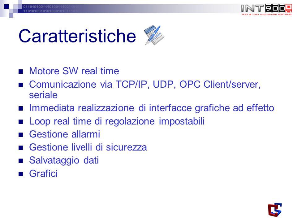 Caratteristiche Motore SW real time Comunicazione via TCP/IP, UDP, OPC Client/server, seriale Immediata realizzazione di interfacce grafiche ad effetto Loop real time di regolazione impostabili Gestione allarmi Gestione livelli di sicurezza Salvataggio dati Grafici