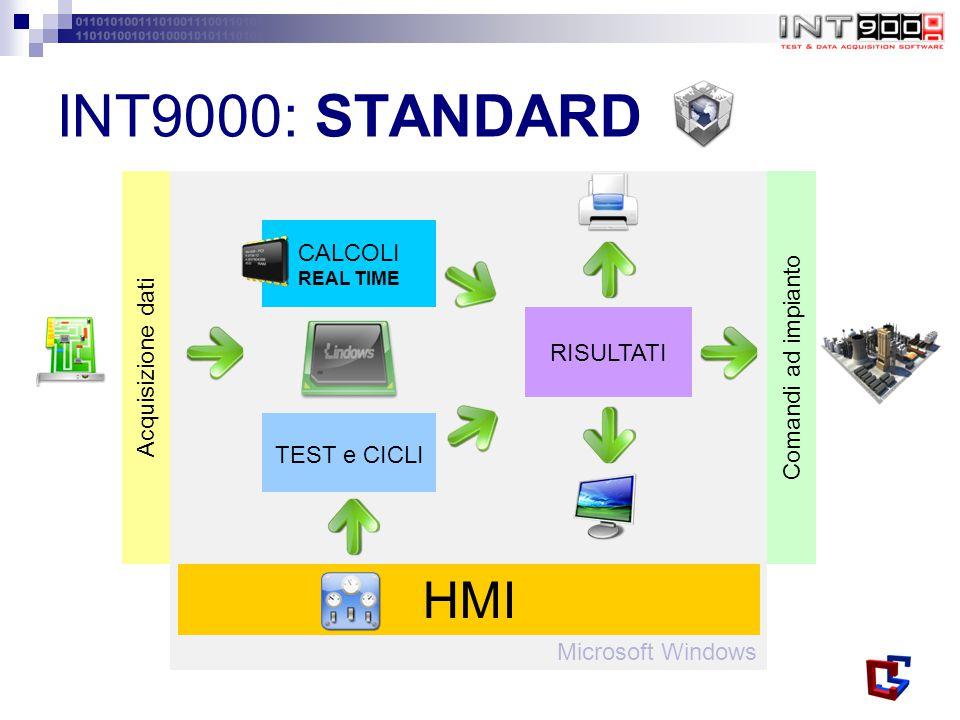 INT9000: STANDARD Acquisizione dati TEST e CICLI CALCOLI REAL TIME RISULTATI HMI Comandi ad impianto Microsoft Windows