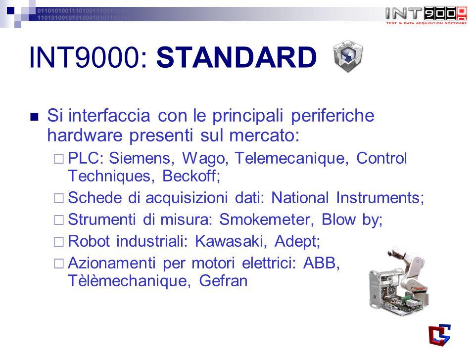 Gestisce i principali protocolli di comunicazione industriali:  Modbus ethernet;  Protocollo AK;  Seriale RS232;  Profibus DP;  Ecc..