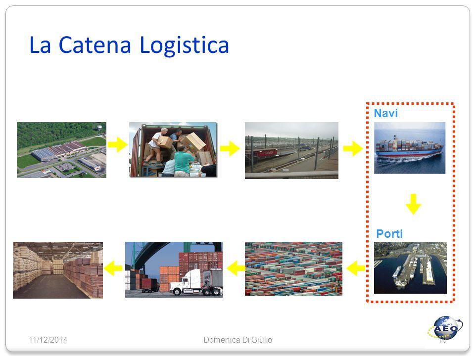 La Catena Logistica Porti Navi 11/12/201416Domenica Di Giulio