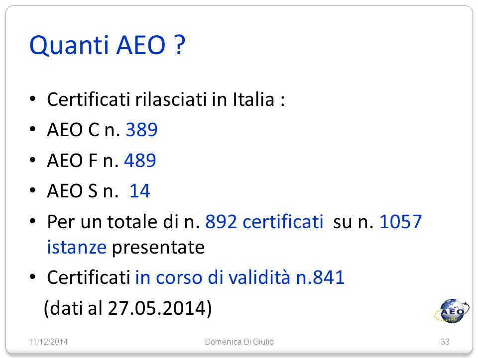 Quanti AEO ? Certificati rilasciati in Italia : AEO C n. 389 AEO F n. 489 AEO S n. 14 Per un totale di n. 892 certificati su n. 1057 istanze presentat