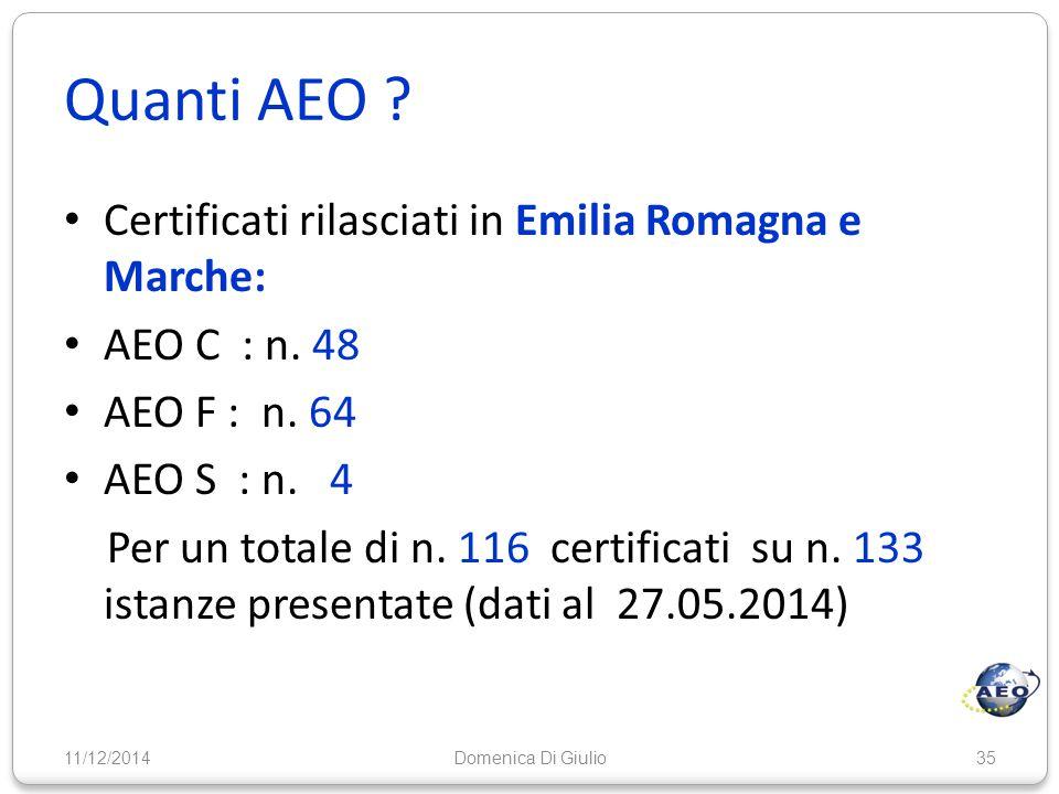 Quanti AEO ? Certificati rilasciati in Emilia Romagna e Marche: AEO C : n. 48 AEO F : n. 64 AEO S : n. 4 Per un totale di n. 116 certificati su n. 133