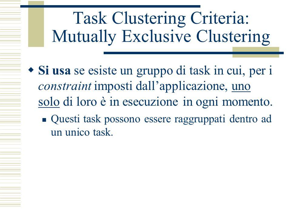 Task Clustering Criteria: Mutually Exclusive Clustering  Si usa se esiste un gruppo di task in cui, per i constraint imposti dall'applicazione, uno solo di loro è in esecuzione in ogni momento.