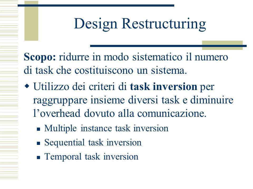 Design Restructuring Scopo: ridurre in modo sistematico il numero di task che costituiscono un sistema.