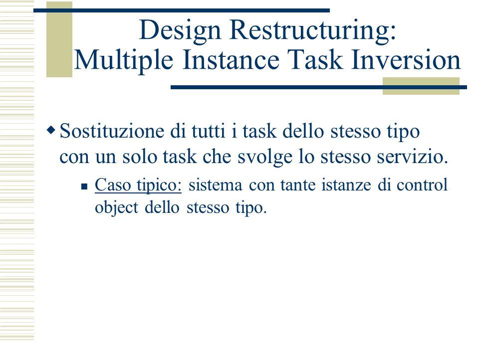 Design Restructuring: Multiple Instance Task Inversion  Sostituzione di tutti i task dello stesso tipo con un solo task che svolge lo stesso servizio.