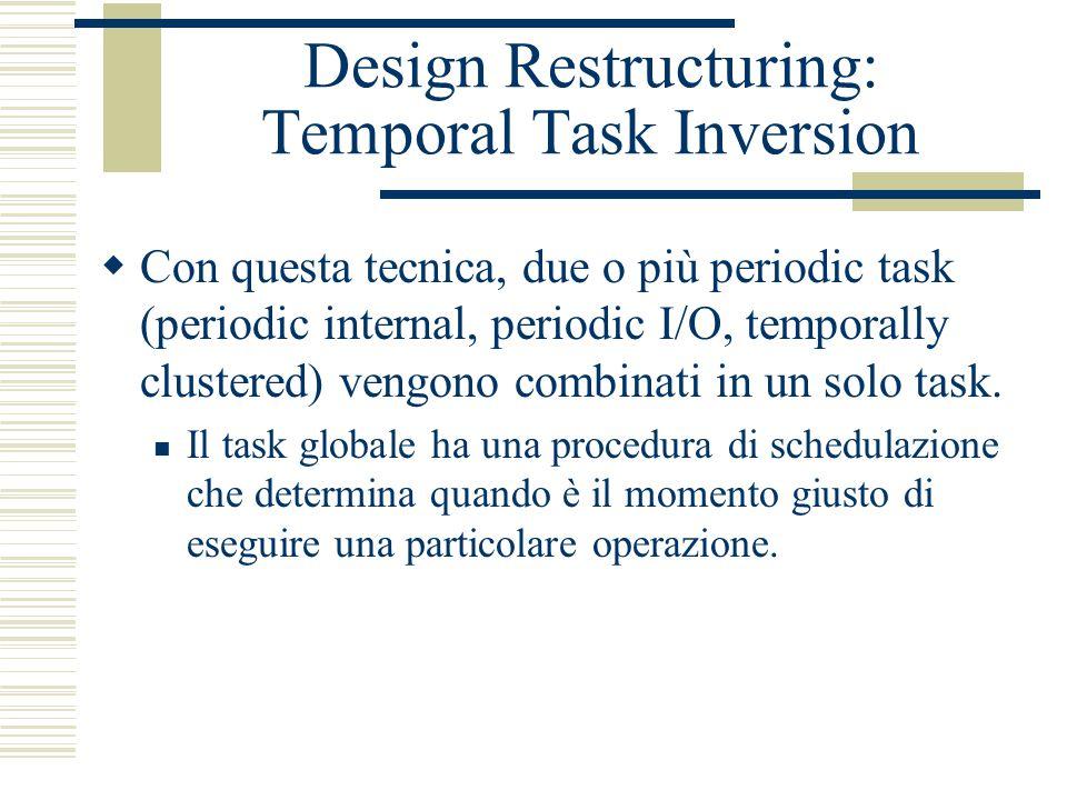 Design Restructuring: Temporal Task Inversion  Con questa tecnica, due o più periodic task (periodic internal, periodic I/O, temporally clustered) vengono combinati in un solo task.