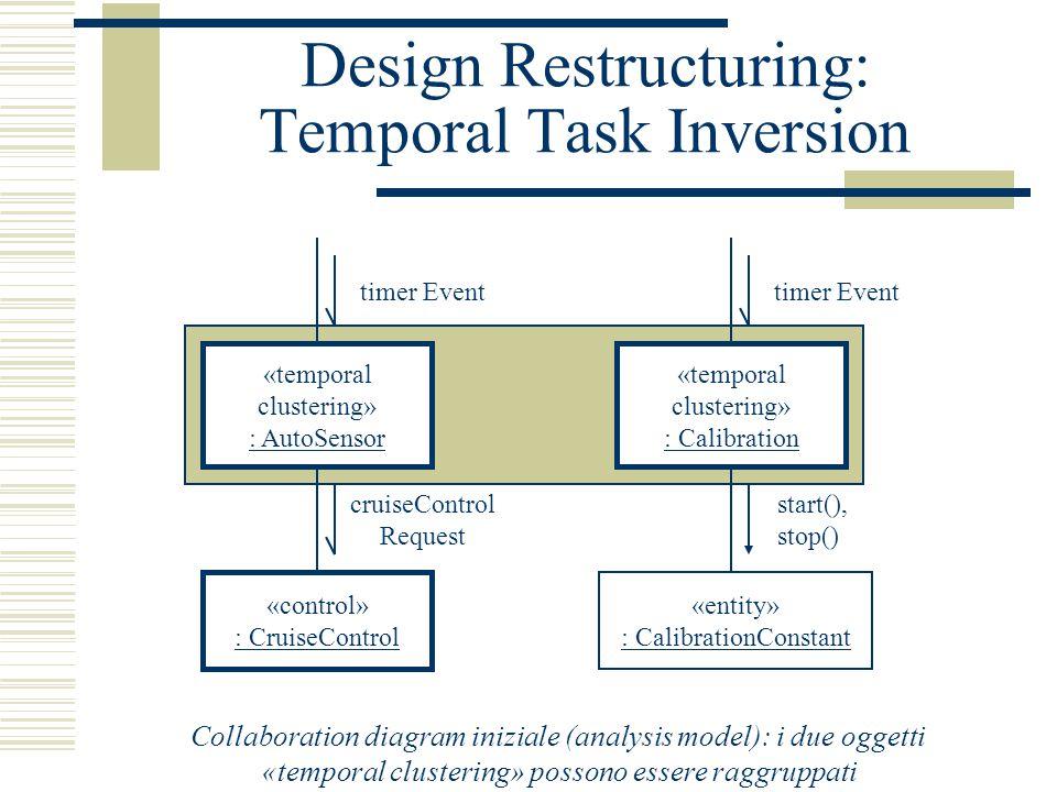 Design Restructuring: Temporal Task Inversion «temporal clustering» : AutoSensor timer Event «control» : CruiseControl cruiseControl Request «temporal