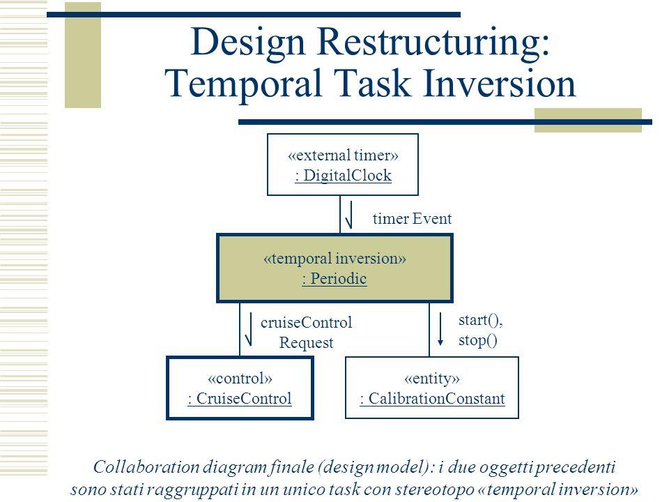Design Restructuring: Temporal Task Inversion «control» : CruiseControl cruiseControl Request «entity» : CalibrationConstant start(), stop() «temporal