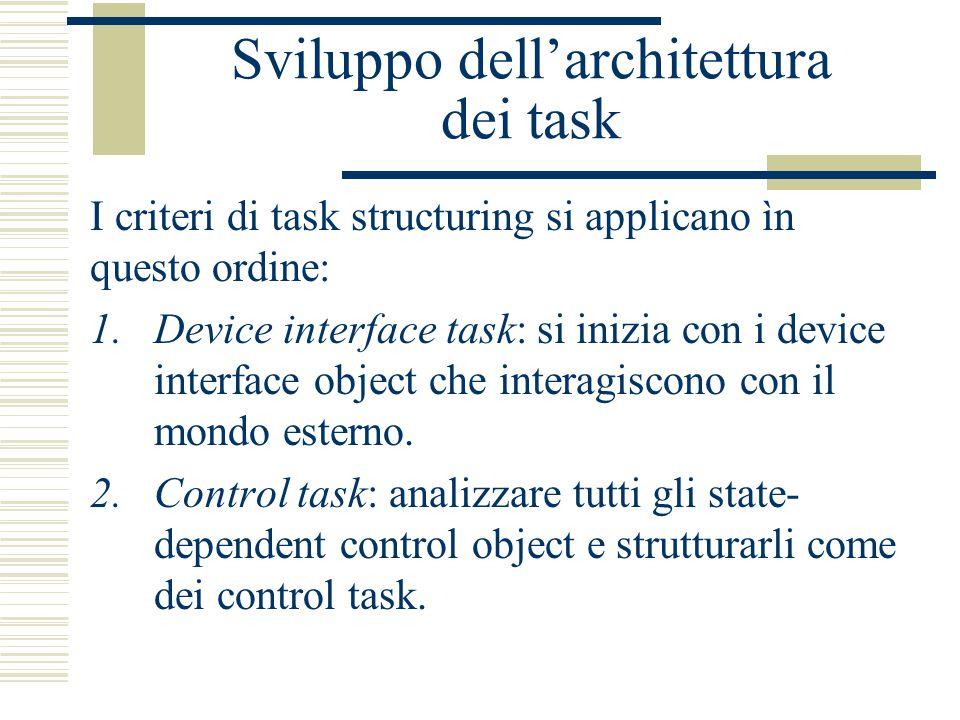 Sviluppo dell'architettura dei task I criteri di task structuring si applicano ìn questo ordine: 1.Device interface task: si inizia con i device interface object che interagiscono con il mondo esterno.