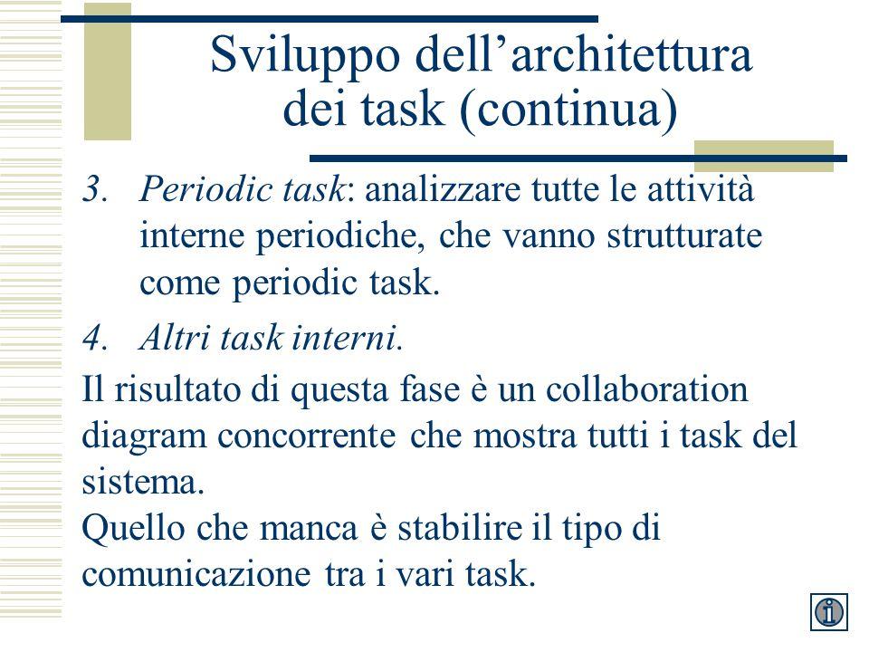 Sviluppo dell'architettura dei task (continua) 3.Periodic task: analizzare tutte le attività interne periodiche, che vanno strutturate come periodic task.