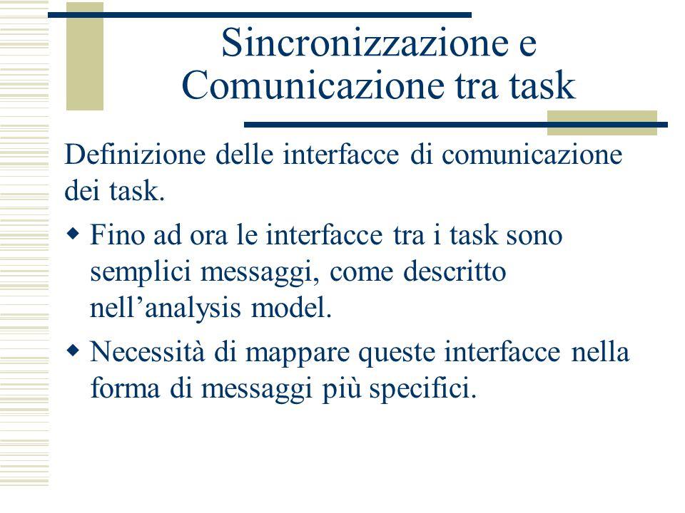 Sincronizzazione e Comunicazione tra task Definizione delle interfacce di comunicazione dei task.