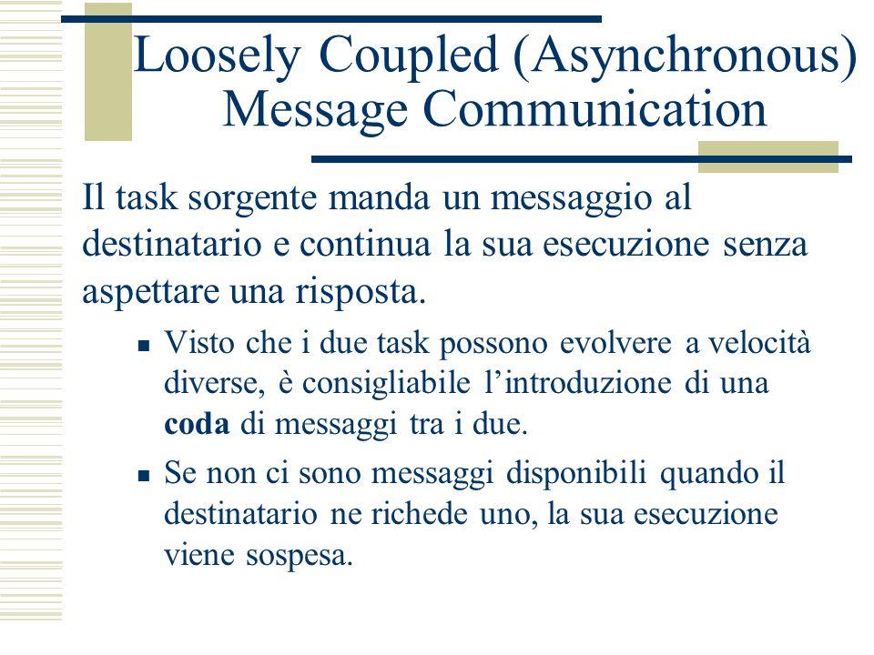 Loosely Coupled (Asynchronous) Message Communication Il task sorgente manda un messaggio al destinatario e continua la sua esecuzione senza aspettare una risposta.