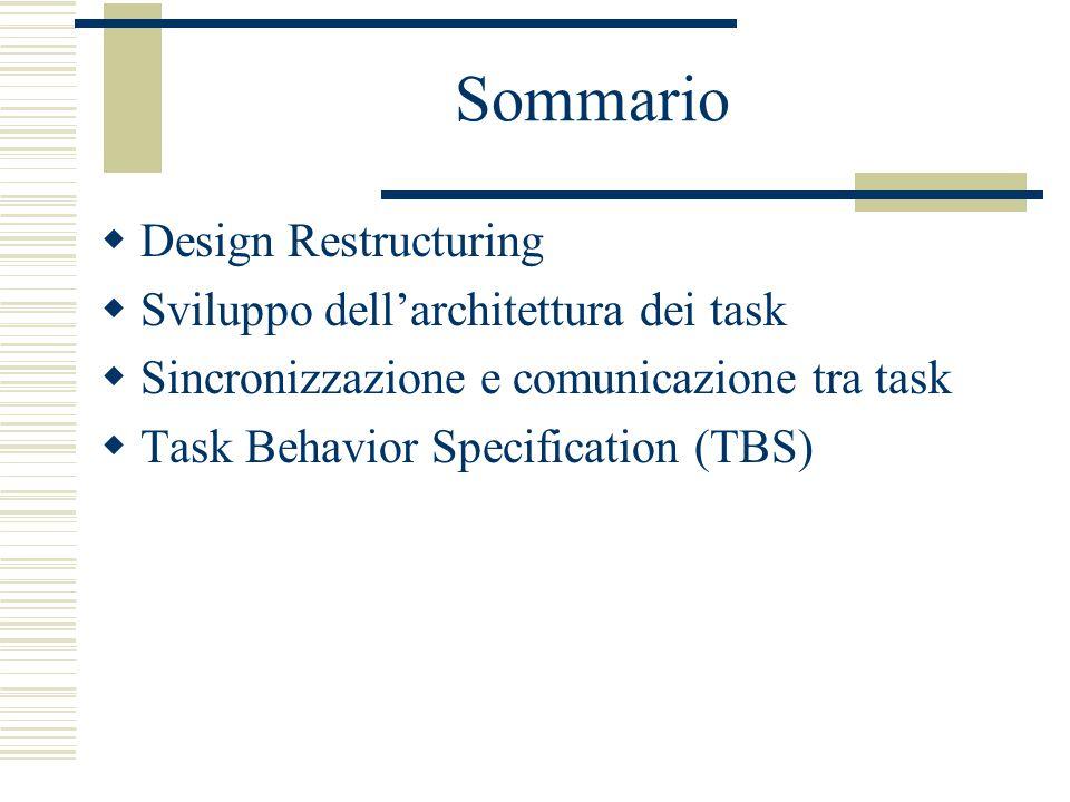 Sommario  Design Restructuring  Sviluppo dell'architettura dei task  Sincronizzazione e comunicazione tra task  Task Behavior Specification (TBS)