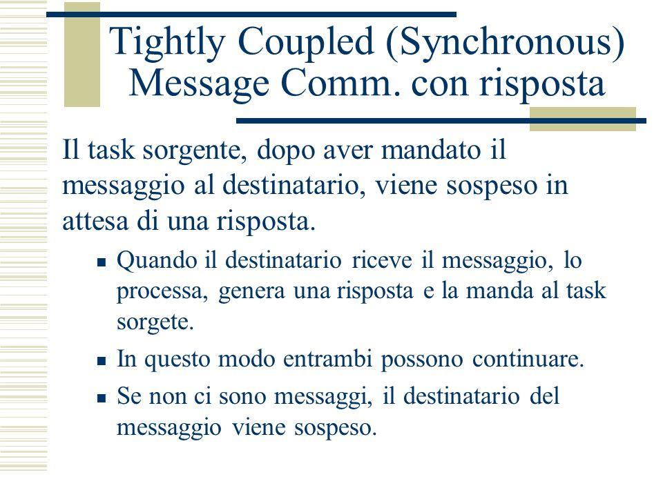 Tightly Coupled (Synchronous) Message Comm. con risposta Il task sorgente, dopo aver mandato il messaggio al destinatario, viene sospeso in attesa di