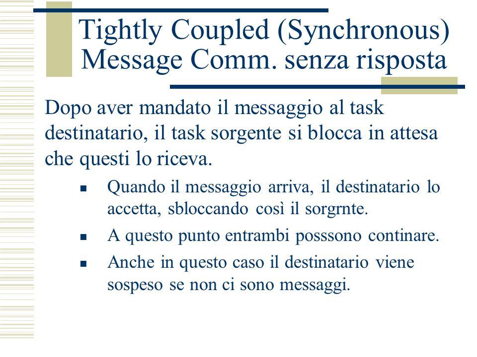 Tightly Coupled (Synchronous) Message Comm. senza risposta Dopo aver mandato il messaggio al task destinatario, il task sorgente si blocca in attesa c